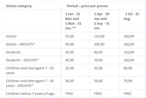 tabela_ceny